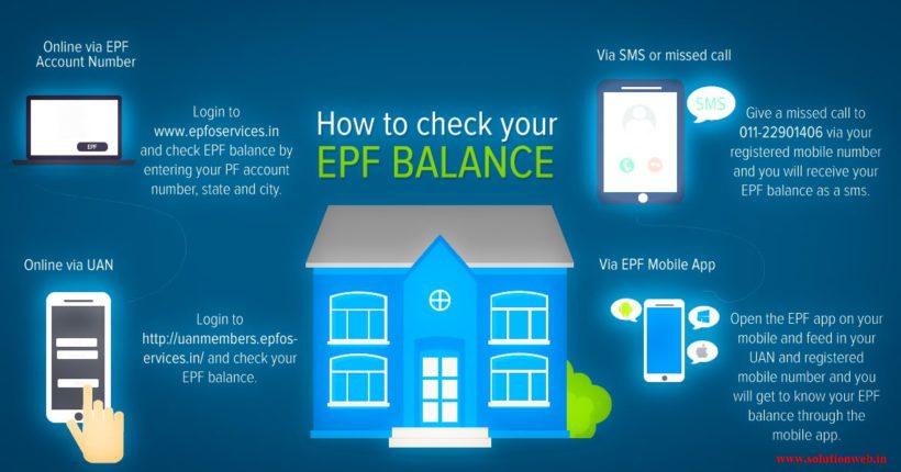 Know Your EPF Balance Check EPF Balance Online - SolutionWeb