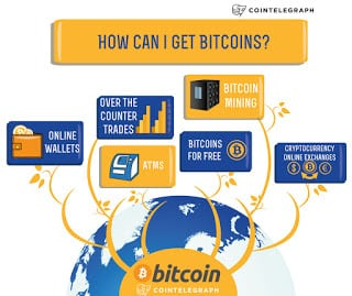 how to get started with bitcoin mining