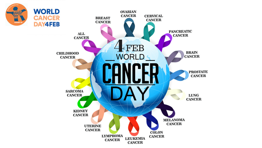WORLD CANCER DAY 2019 - Full Information Time and Date