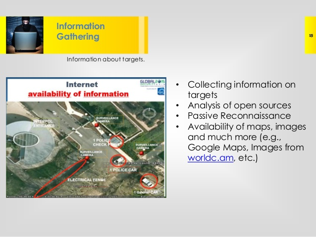 Role of Information Technology for Terrorists