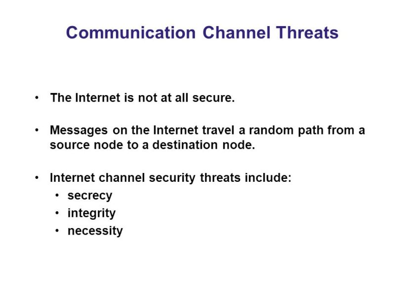 Communication Channel Threats in E-commerce