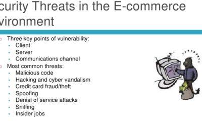 Server Threats in E-commerce