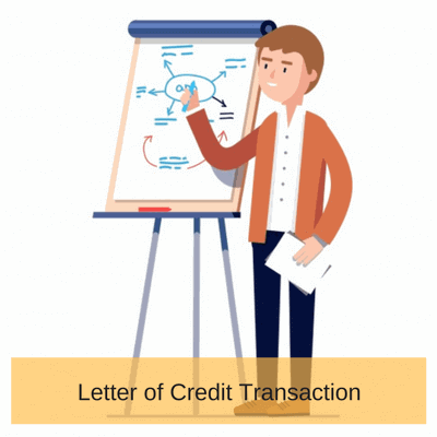 Credit Transaction Trade Cycle