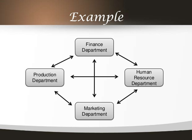 system-approach-to-management