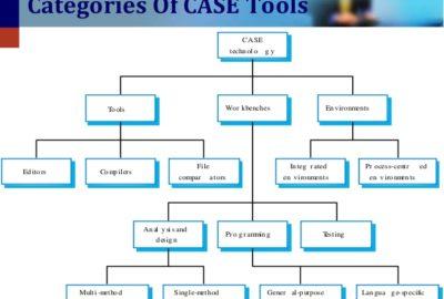case-tools