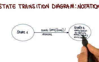 state diagram generator